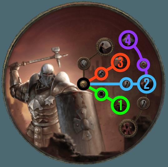 Soul Eater Winter Orb Juggernaut Build Guide — Light-Speed Clear