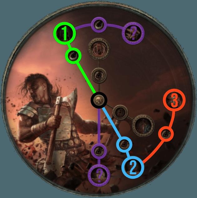 Bladestorm Berserker (PoE Blight 3 8) - PoE Vault